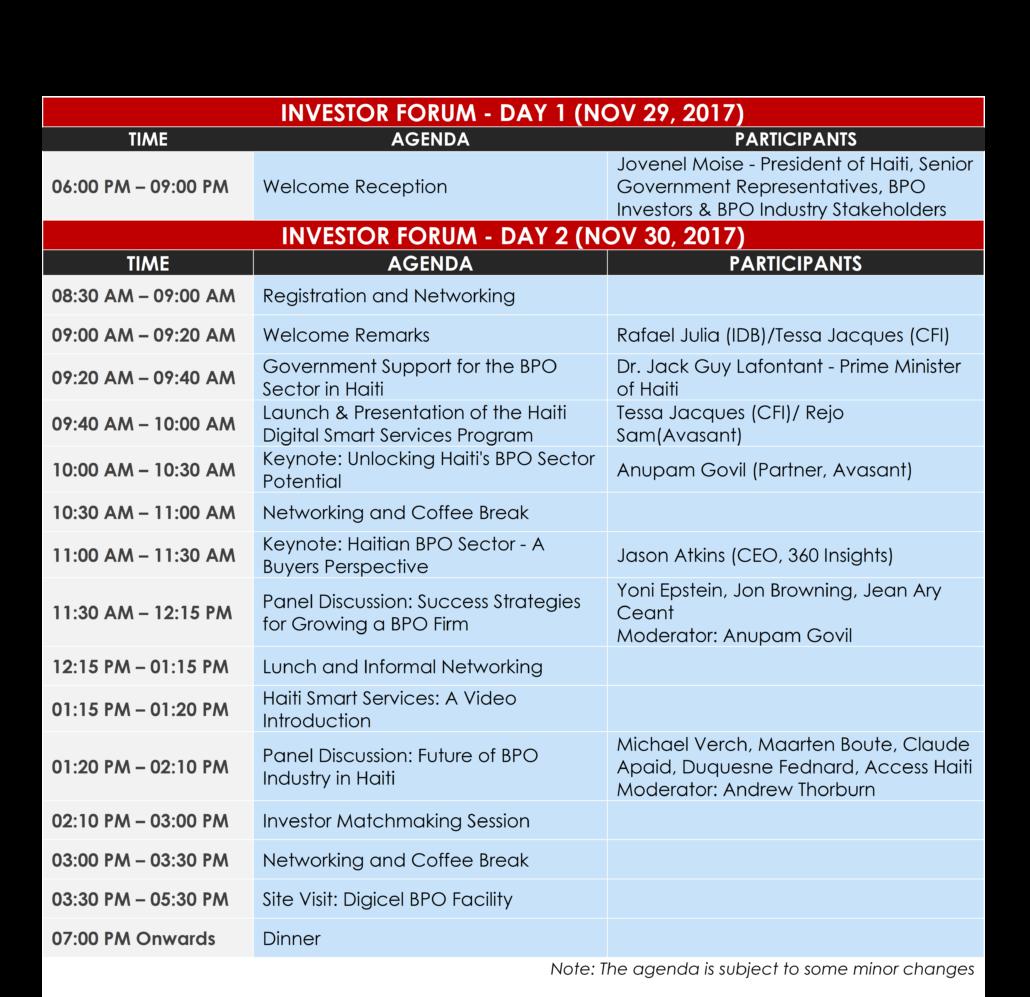 Investor Forum Agenda