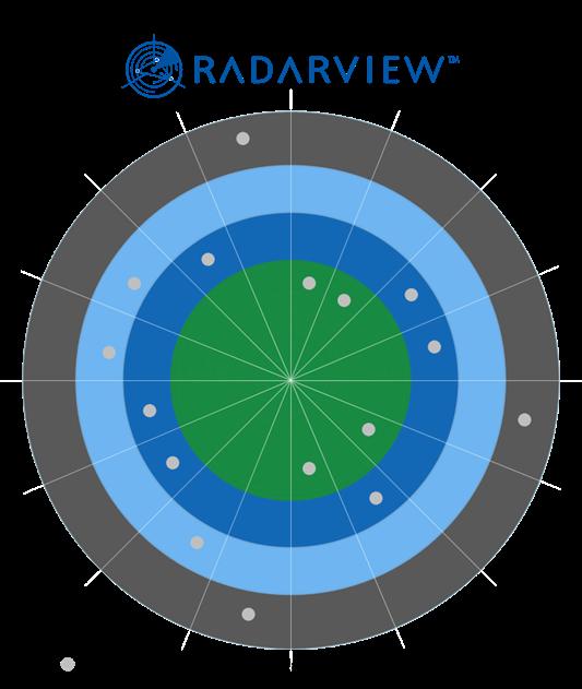RadarView-graphic