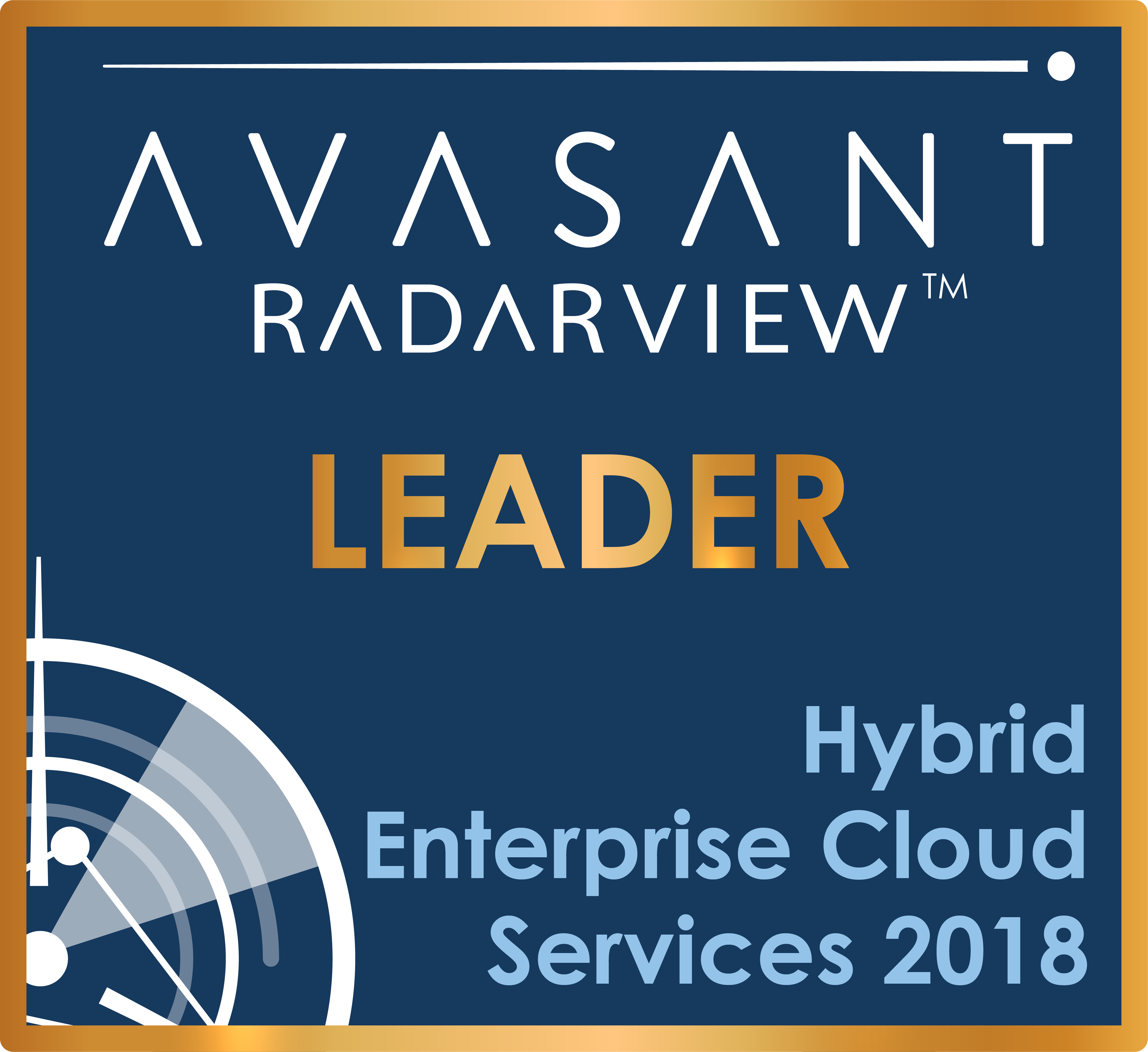 Square Leader Cloud - Avasant Research Bytes