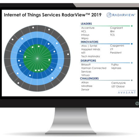 IoT Graphic Updated for provider profiles 1 450x450 - Avasant's RadarView™ Recognizes the Most Innovative Service Providers Supporting Enterprise Adoption of Internet of Things
