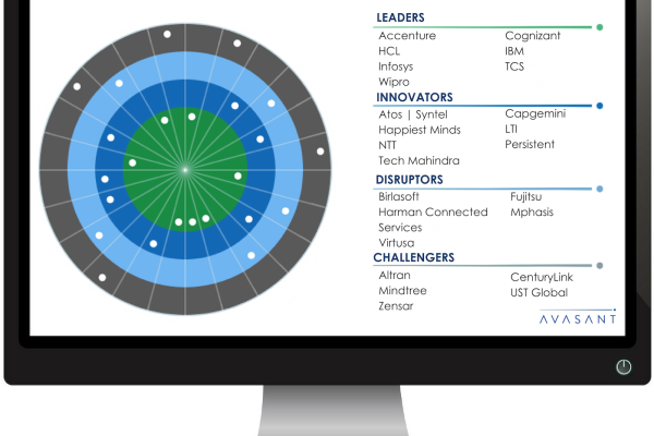 IoT Graphic Updated for provider profiles 1 600x400 - Avasant's RadarView™ Recognizes the Most Innovative Service Providers Supporting Enterprise Adoption of Internet of Things