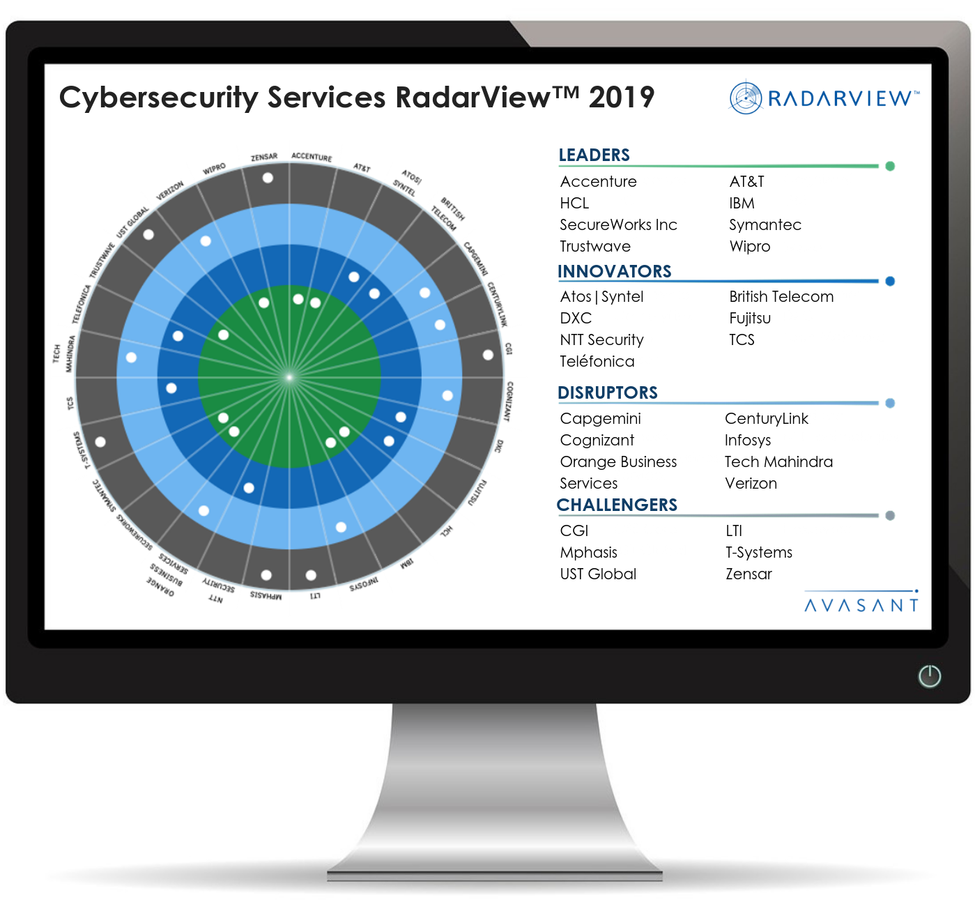 Copy of Copy of Ai and Applied Analytics full 2 - Cybersecurity Services 2019 Accenture RadarView™ Profile