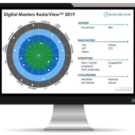 Digital Masters 1 450x450 - Avasant's Digital Masters RadarView™ Recognizes Leading Service Providers with the Most Comprehensive Digital Transformation Offerings