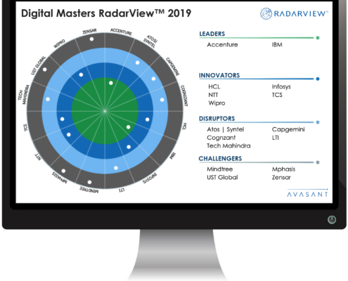 Digital Masters 495x400 - Avasant Research Bytes