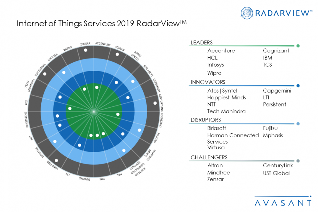 MoneyShot IOT2019 1 1030x687 - Avasant's RadarView™ Recognizes the Most Innovative Service Providers Supporting Enterprise Adoption of Internet of Things