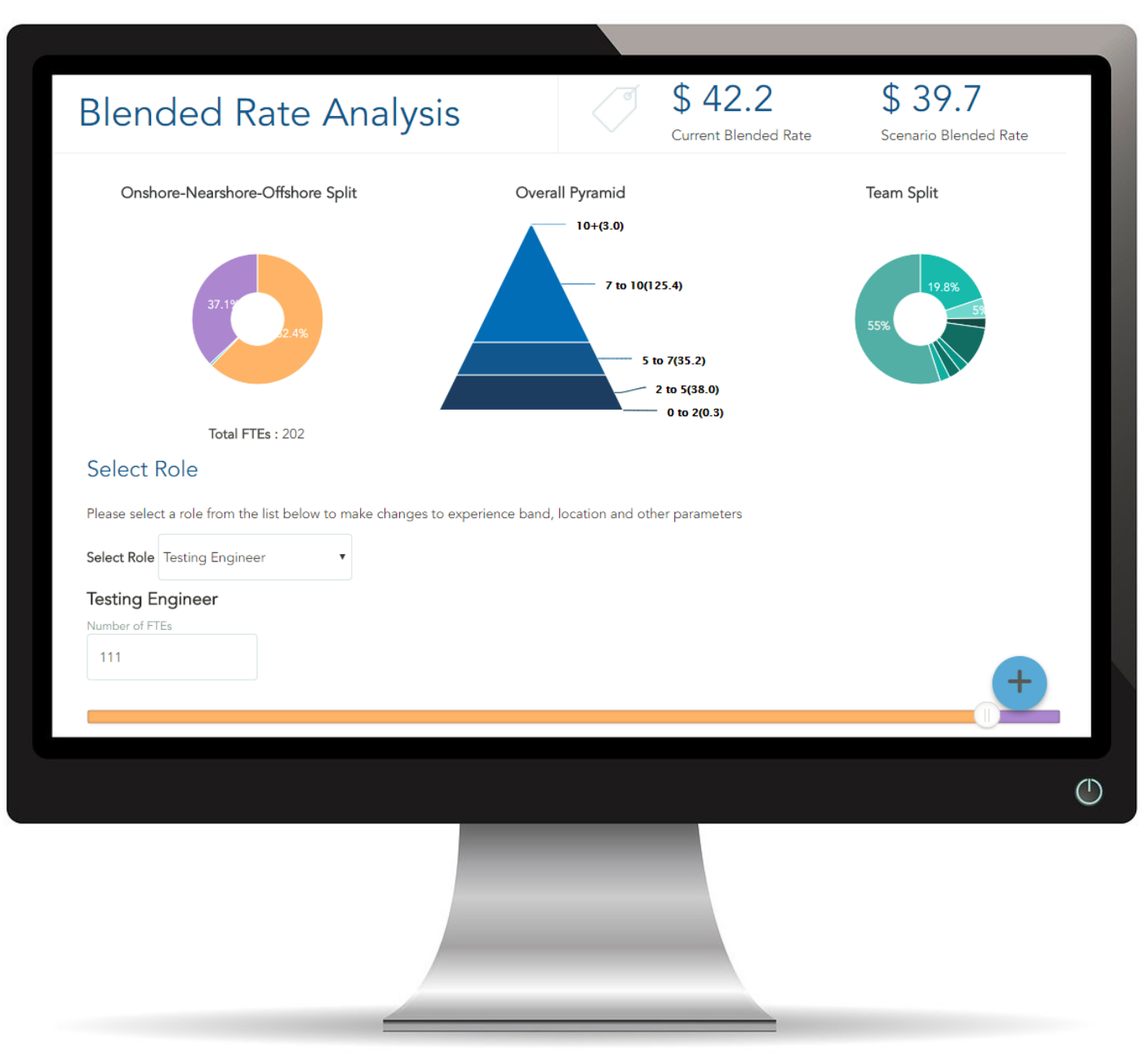 Blended Rate Analysis AvaMark - AvaMark™ IT Price Benchmarking