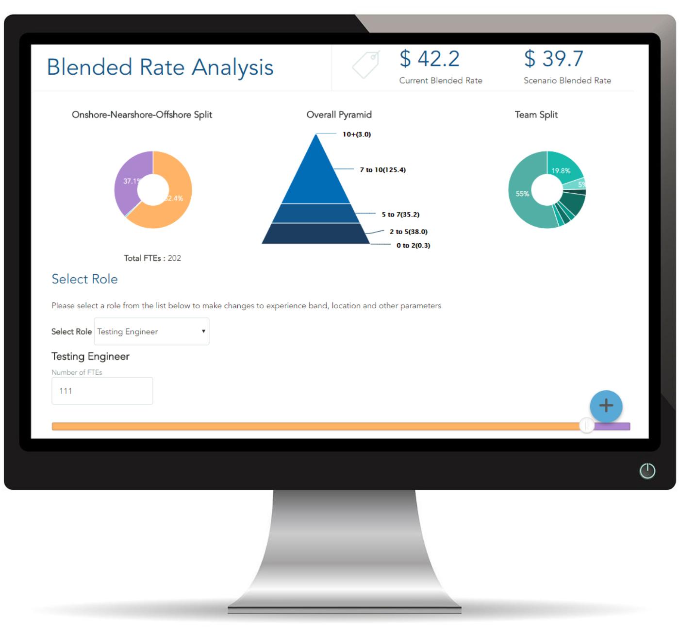Blended Rate Analysis AvaMark