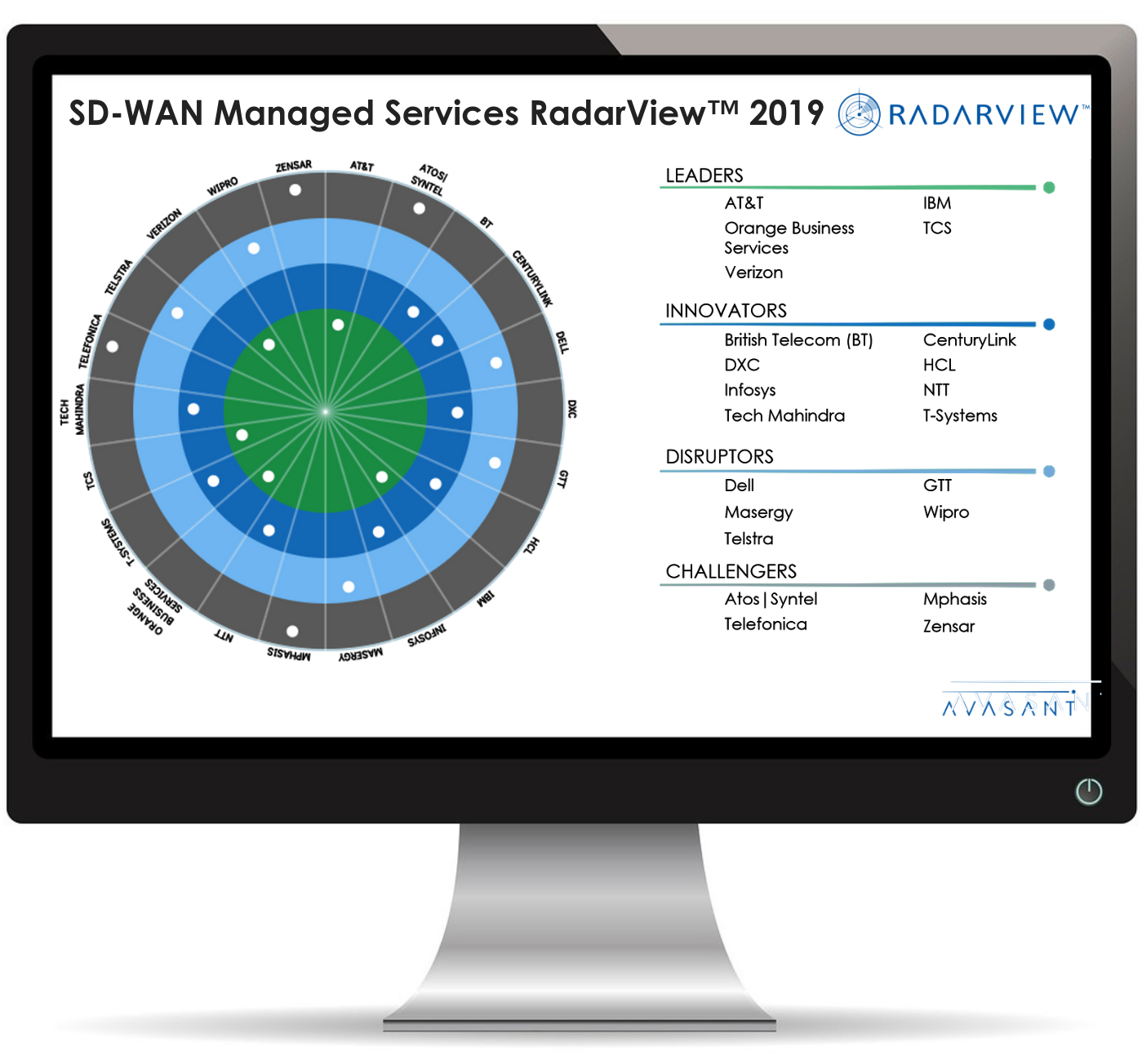 SD Wan Main Graphic 1 - SD-WAN Managed Services 2019 T-Systems RadarView™ Profile