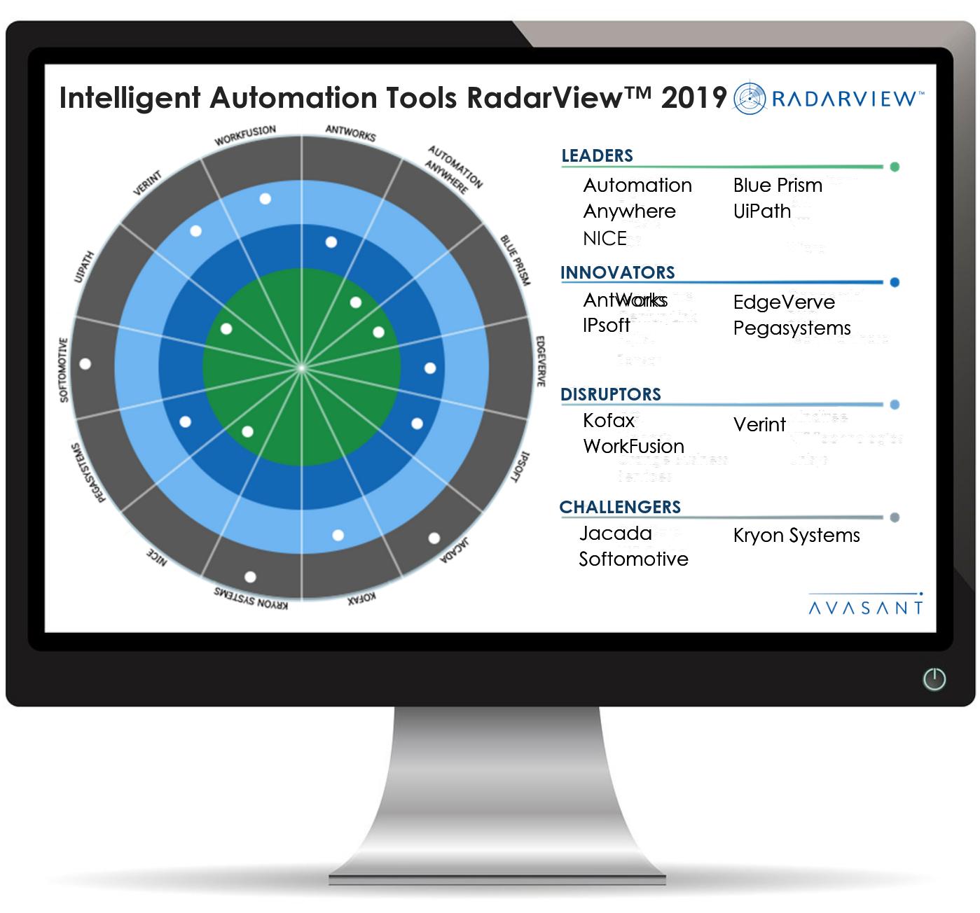 IA Tools 2019 1 - IA Tools 2019 AntWorks RadarView™ Profile