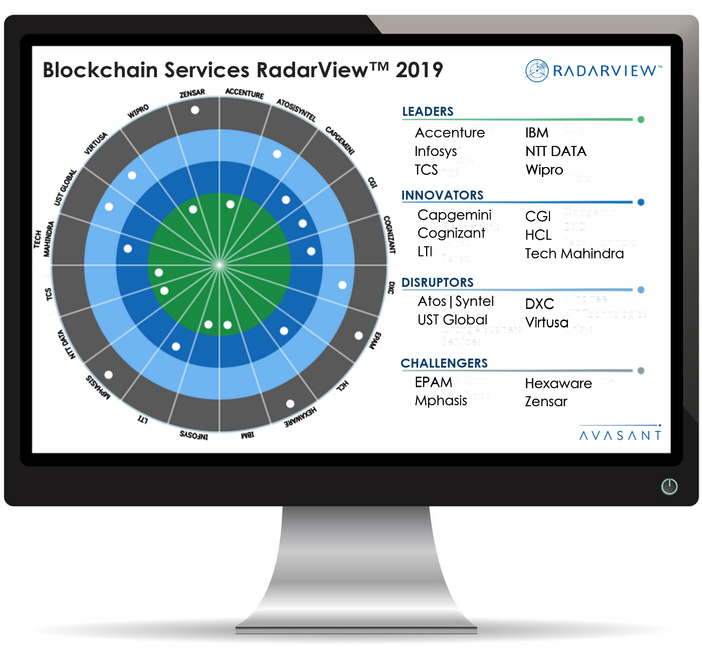 Blockchain 2019 RV web graphic - Blockchain Services 2019 IBM RadarView™ Profile