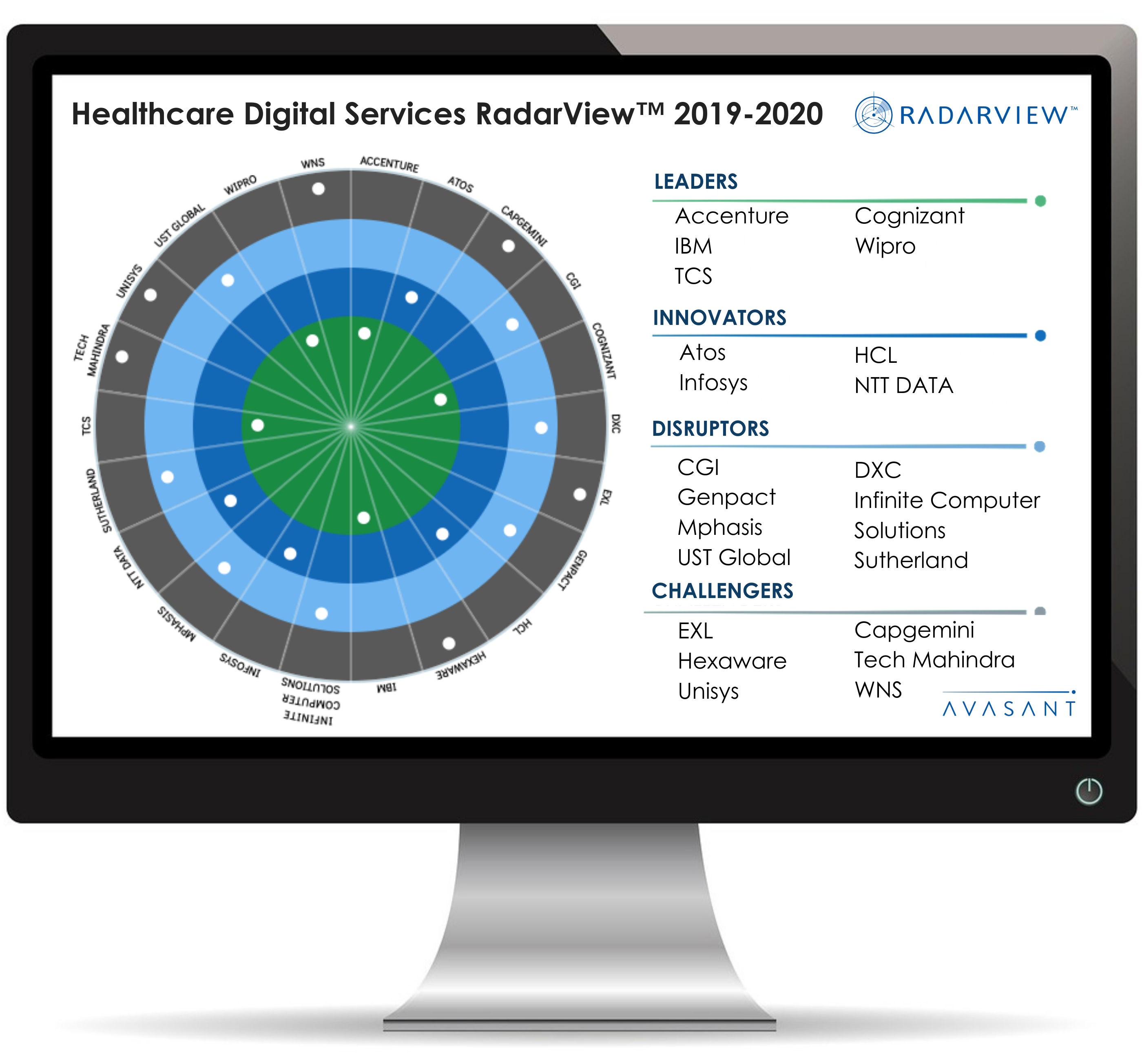 Healthcare RadarView Web Graphic 2 - Healthcare Digital Services RadarView™ 2019-2020 - Atos