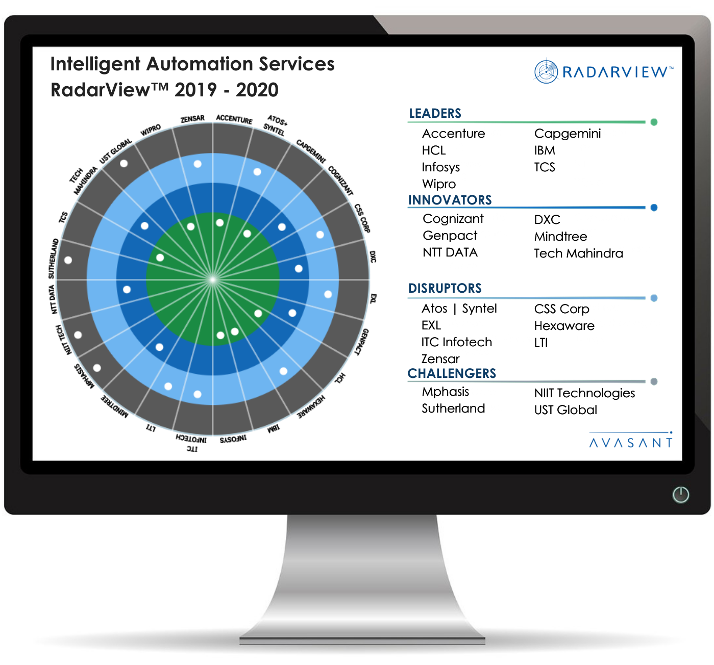 Intelligent Automation Services RV Graphic