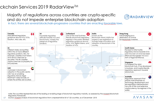 Blockchain Services 2019 RadarView™3 600x400 - Blockchain Services 2019 RadarView™