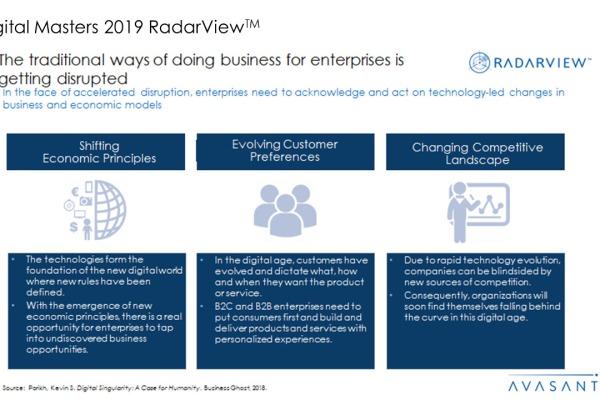 Digital Masters 2019 RadarView™ 2 600x400 - Digital Masters 2019 RadarView™
