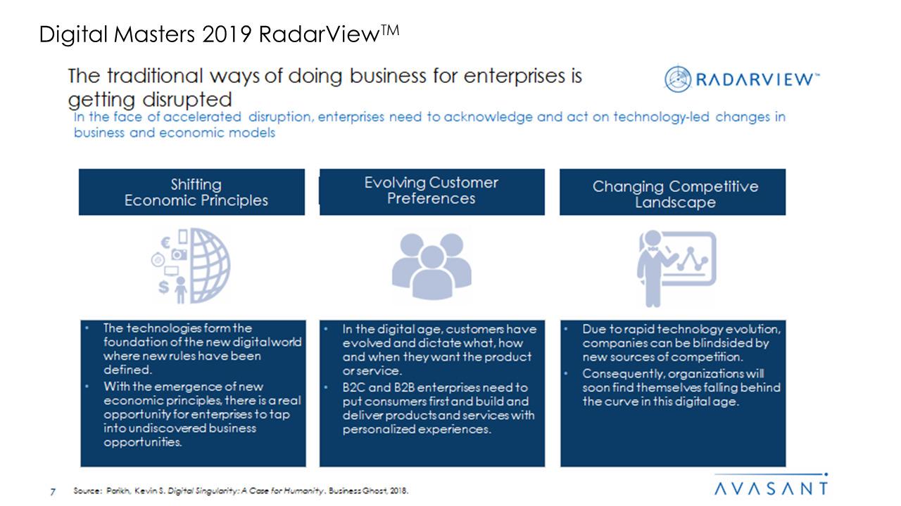 Digital Masters 2019 RadarView™ 2 - Digital Masters 2019 RadarView™