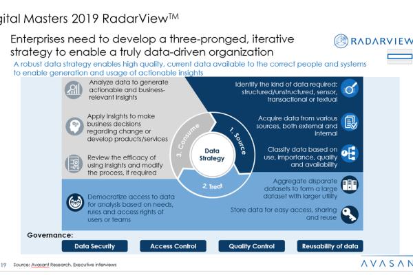 Digital Masters 2019 RadarView™1 600x400 - Digital Masters 2019 RadarView™