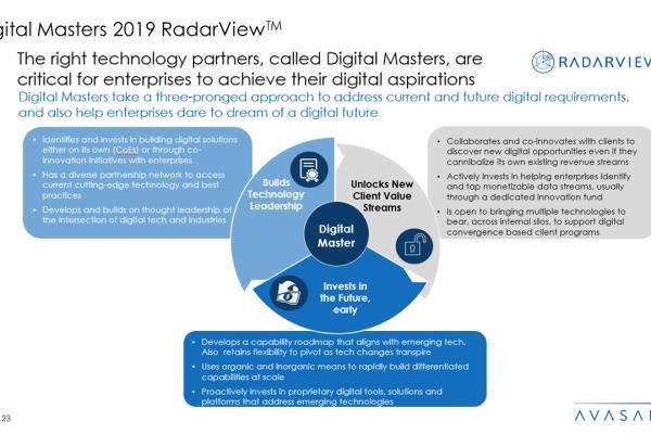 Digital Masters 2019 RadarView™2 600x400 - Digital Masters 2019 RadarView™