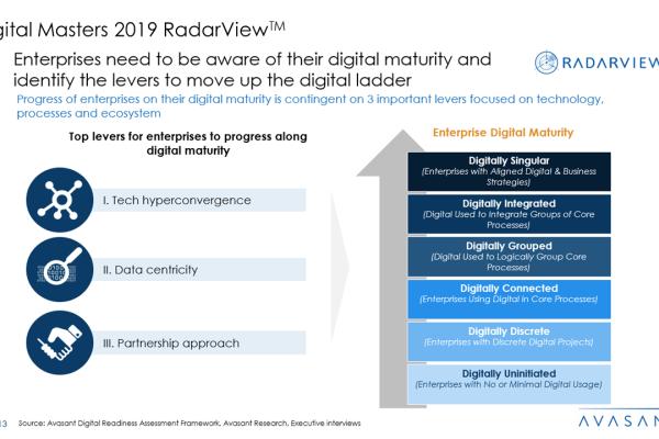 Digital Masters 2019 RadarView™3 600x400 - Digital Masters 2019 RadarView™