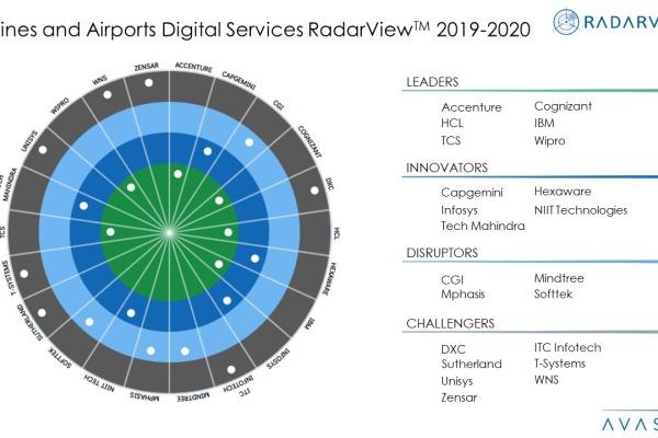 Healthcare Digital Services 2019 2020 RadarViewTM 600x400 - Healthcare Digital Services 2019-2020 RadarView™