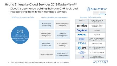 Hybrid Enterprise Cloud Services 2018 RadarView™3 450x253 - Hybrid Enterprise Cloud Services 2018 RadarView™