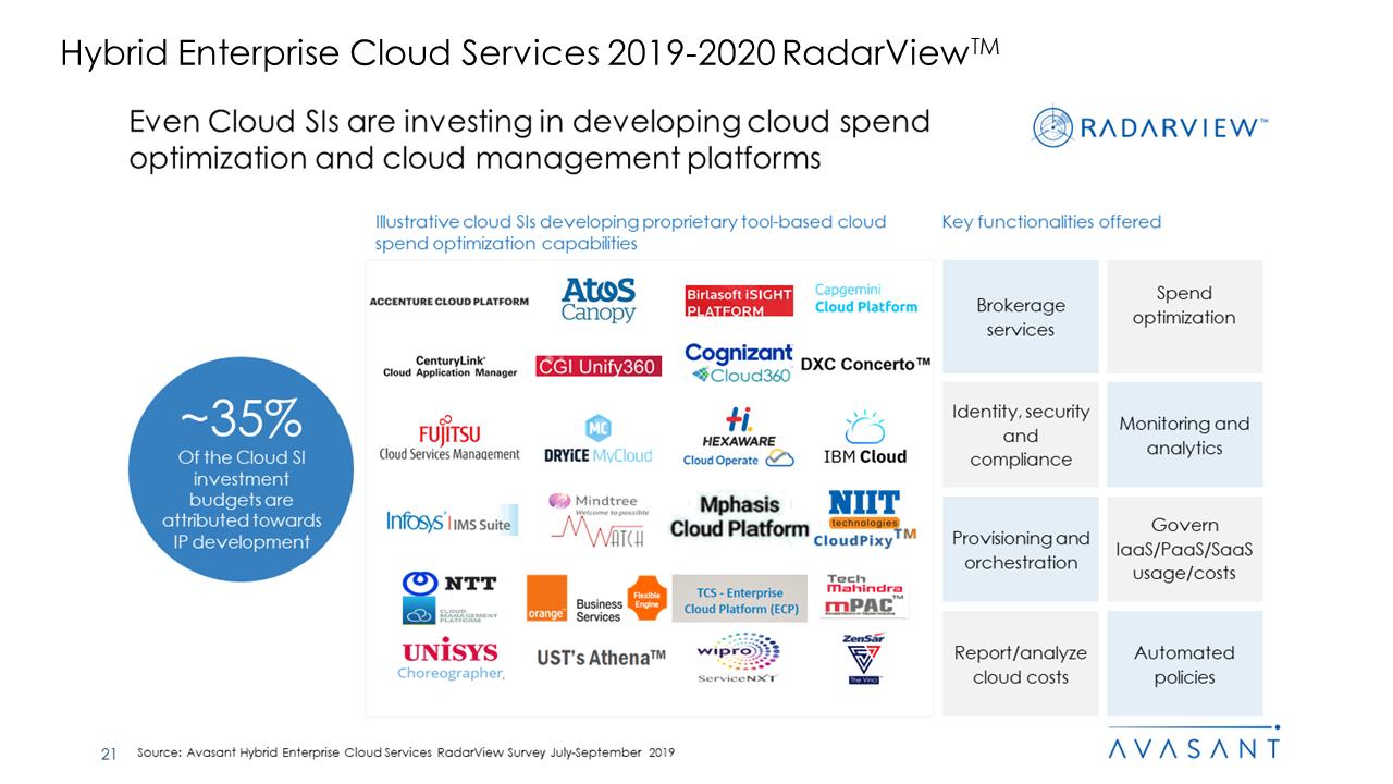 Hybrid Enterprise Cloud Services 2019 2020 RadarView™1 - Hybrid Enterprise Cloud Services 2019-2020 RadarView™