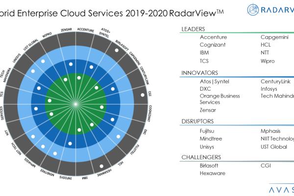 Hybrid Enterprise Cloud Services 2019 2020 RadarViewTM 600x400 - Hybrid Enterprise Cloud Services 2019-2020 RadarView™