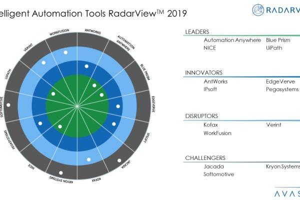 Intelligent Automation Tools 2019 RadarViewTM 600x400 - Intelligent Automation Tools 2019 RadarView™
