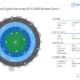 MoneyShot Healthcare2019 2020 80x80 - Defining the Digital Enterprise - A NASSCOM Avasant Joint Report