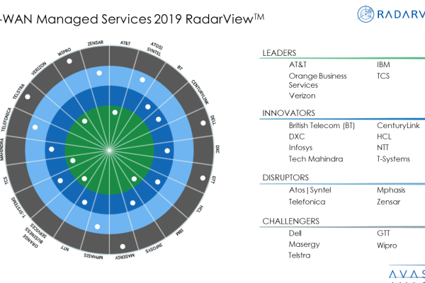 SD WAN Managed Services 2019 RadarView™ 2 600x400 - SD-WAN Managed Services 2019 RadarView™