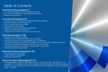 ToC Avasant Healthcare Digital Services 2019 2020 RV 450x300 - Healthcare Digital Services 2019-2020 RadarView™