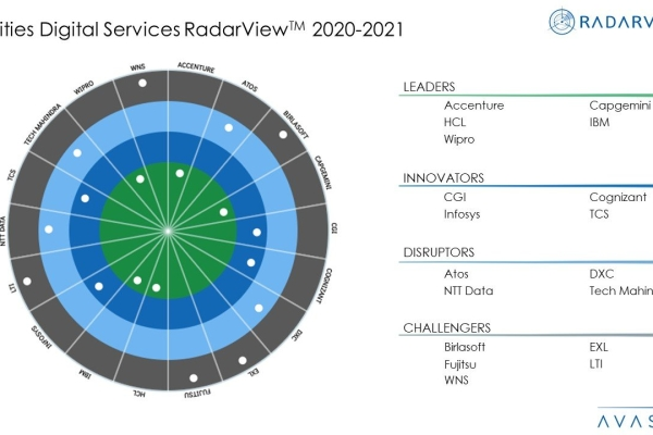Utilities Digital Services 2020 2021 RadarViewTM 600x400 - Utilities Digital Services 2020-2021 RadarView™