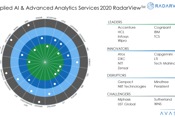 Moneyshot AIAnalytics2020 600x400 - Applied AI and Advanced Analytics Services 2020 RadarView™