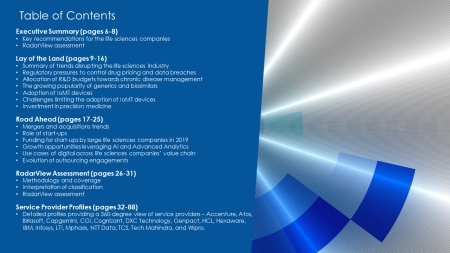 TOC LS2020 450x253 - Life Sciences Digital Services 2020-2021 RadarView™