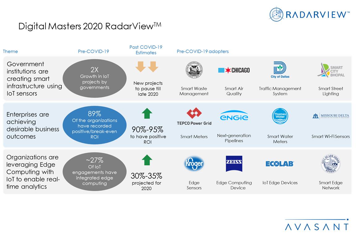 Additional Image1 Digital Masters 2020 - Digital Masters 2020 RadarView™