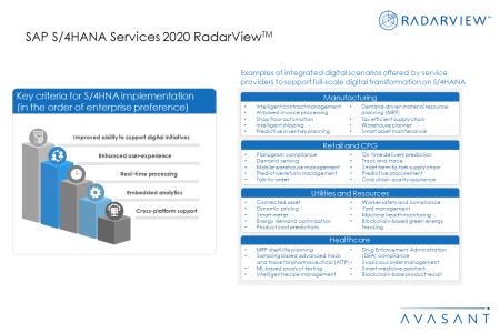 AdditonalGraphic2 SAPS4HANA 2020 450x300 - SAP S/4HANA Services 2020 RadarView™