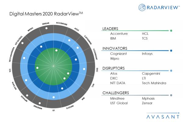 MoneyShot Digital Masters 2020 600x400 - Digital Masters 2020 RadarView™
