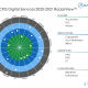 retail and cpg 80x80 - DIGITAL WORKPLACE SERVICES 2020 RADARVIEW™