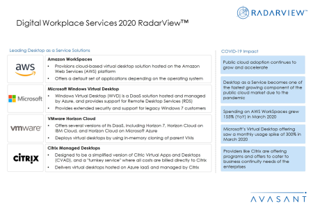 AdditionalImage3 Digitalworkplace2020 450x300 - Digital Workplace Services 2020 RadarView™