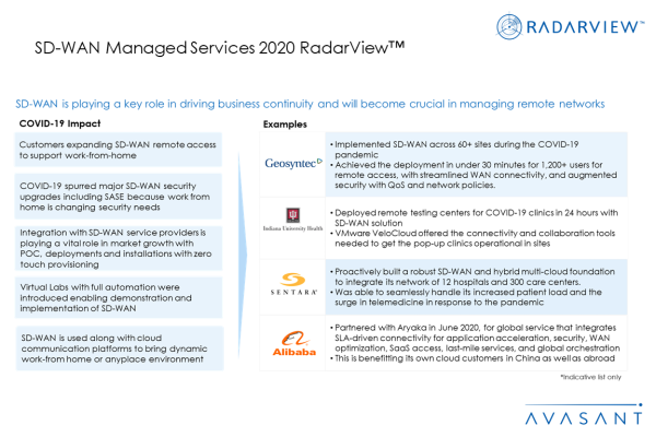 Additional Image1 SD WAN2020 600x400 - SD-WAN Managed Services 2020 RadarView™