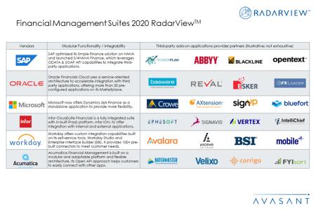 Additional Image1 FM Suites2020 450x300 - Financial Management Suites 2020 RadarView™