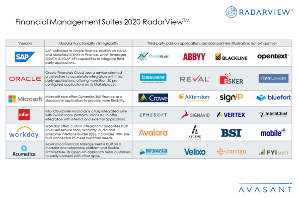 Additional Image1 FM Suites2020 600x400 - Financial Management Suites 2020 RadarView™