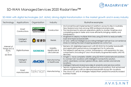 Additional Image2 SD WAN 450x300 - SD-WAN Managed Services 2020 RadarView™