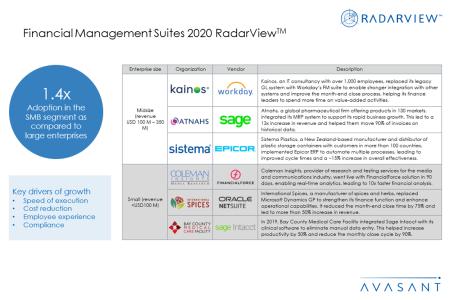 Additional Image2 FM Suites2020 450x300 - Financial Management Suites 2020 RadarView™