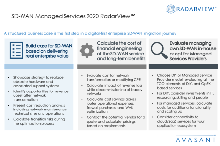 Additional Image3 SD WAN2020 450x300 - SD-WAN Managed Services 2020 RadarView™