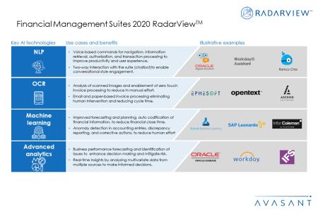 Additional Image3 FM Suites2020 450x300 - Financial Management Suites 2020 RadarView™