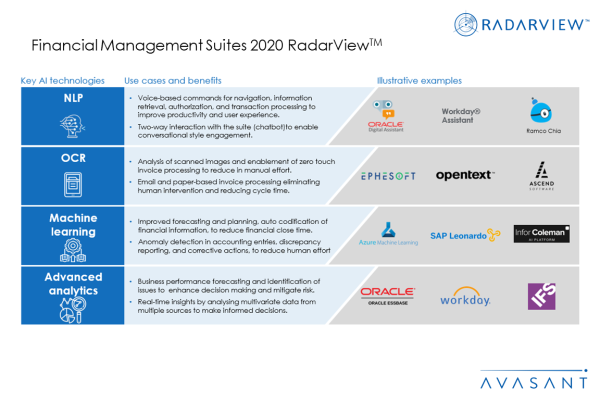 Additional Image3 FM Suites2020 600x400 - Financial Management Suites 2020 RadarView™