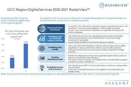 AdditionalImage1GCC2020 450x300 - GCC Region Digital Services 2020-2021 RadarView™