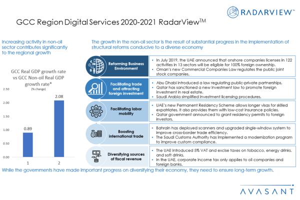 AdditionalImage1GCC2020 600x400 - GCC Region Digital Services 2020-2021 RadarView™