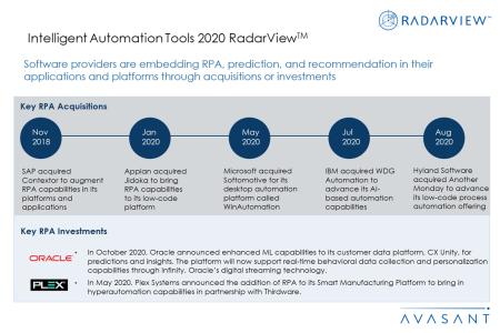 AdditionalImage1 IAtools2020 450x300 - Intelligent Automation Tools 2020 RadarView™