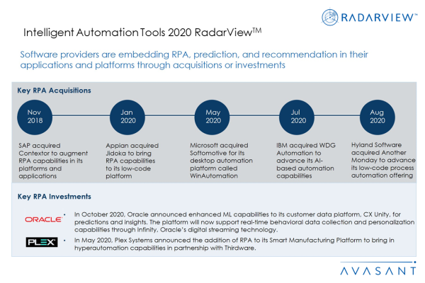AdditionalImage1 IAtools2020 600x400 - Intelligent Automation Tools 2020 RadarView™